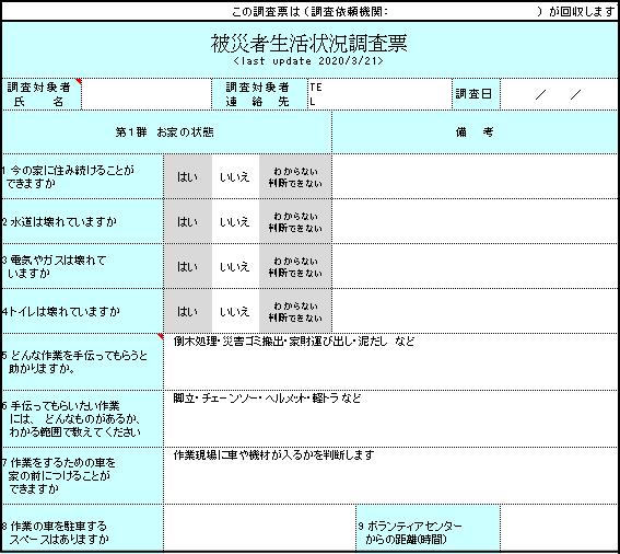 市民ソーシャルワーカー育成プロジェクト 調査票